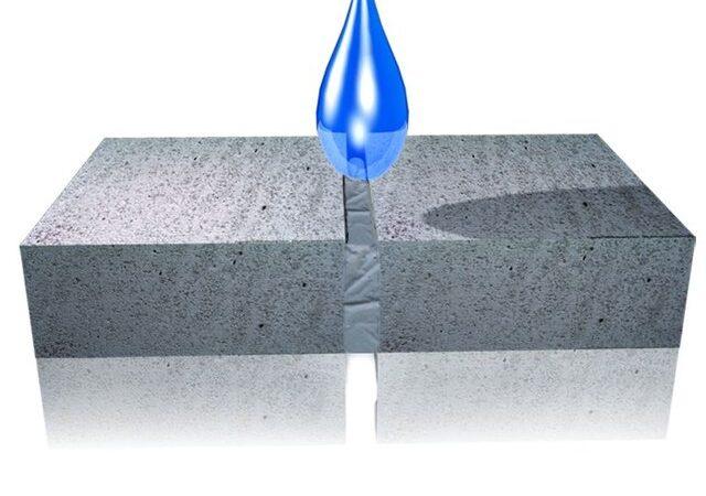 Методы гидроизоляции, типы гидроизоляции